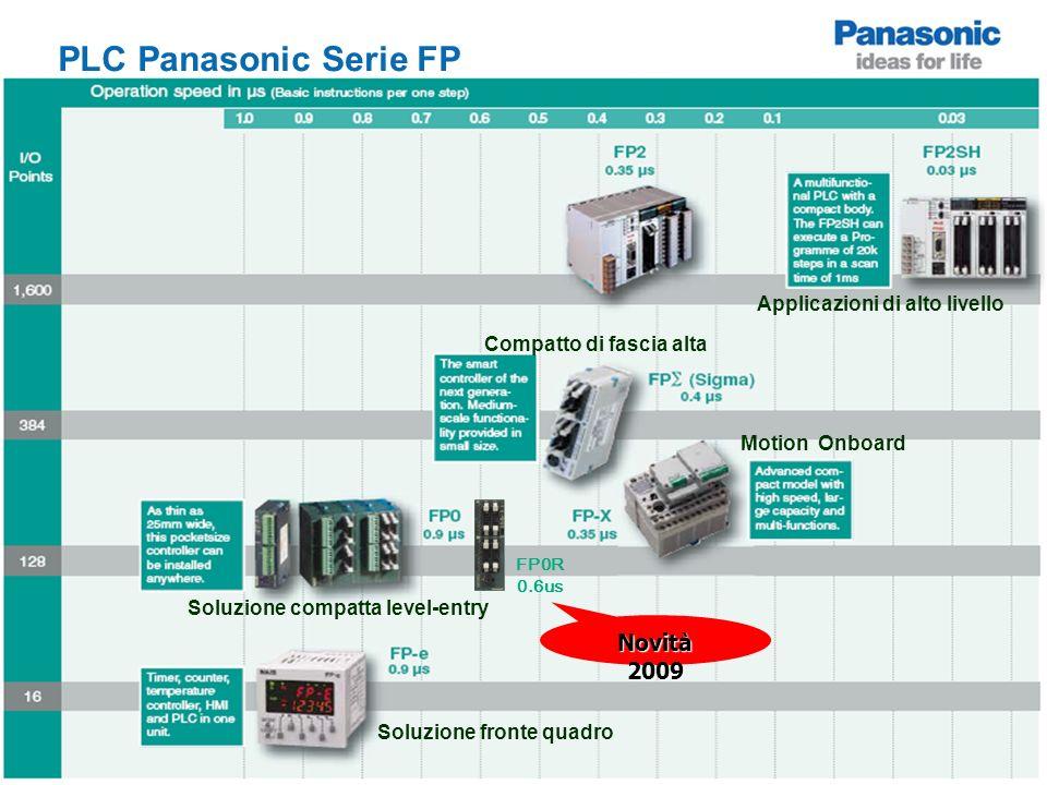 PLC Panasonic Serie FP Novità 2009 Applicazioni di alto livello