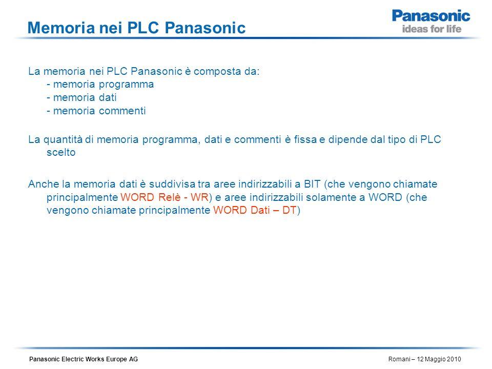 Memoria nei PLC Panasonic