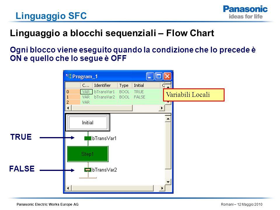 Linguaggio a blocchi sequenziali – Flow Chart