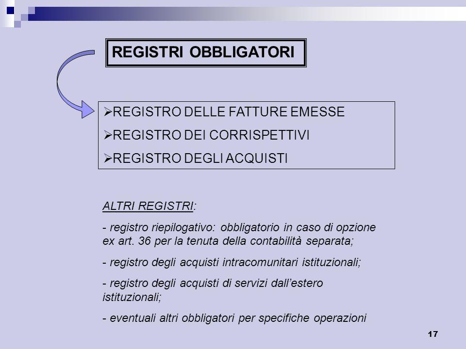 REGISTRI OBBLIGATORI REGISTRO DELLE FATTURE EMESSE
