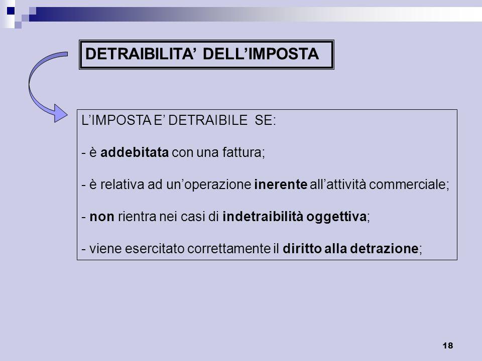 DETRAIBILITA' DELL'IMPOSTA