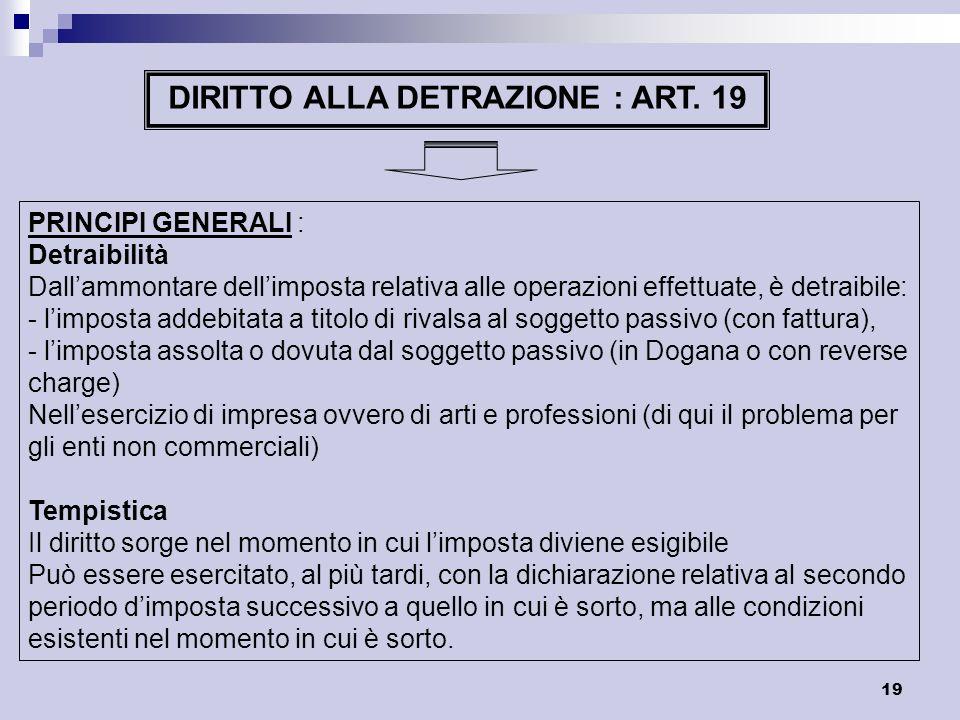 DIRITTO ALLA DETRAZIONE : ART. 19