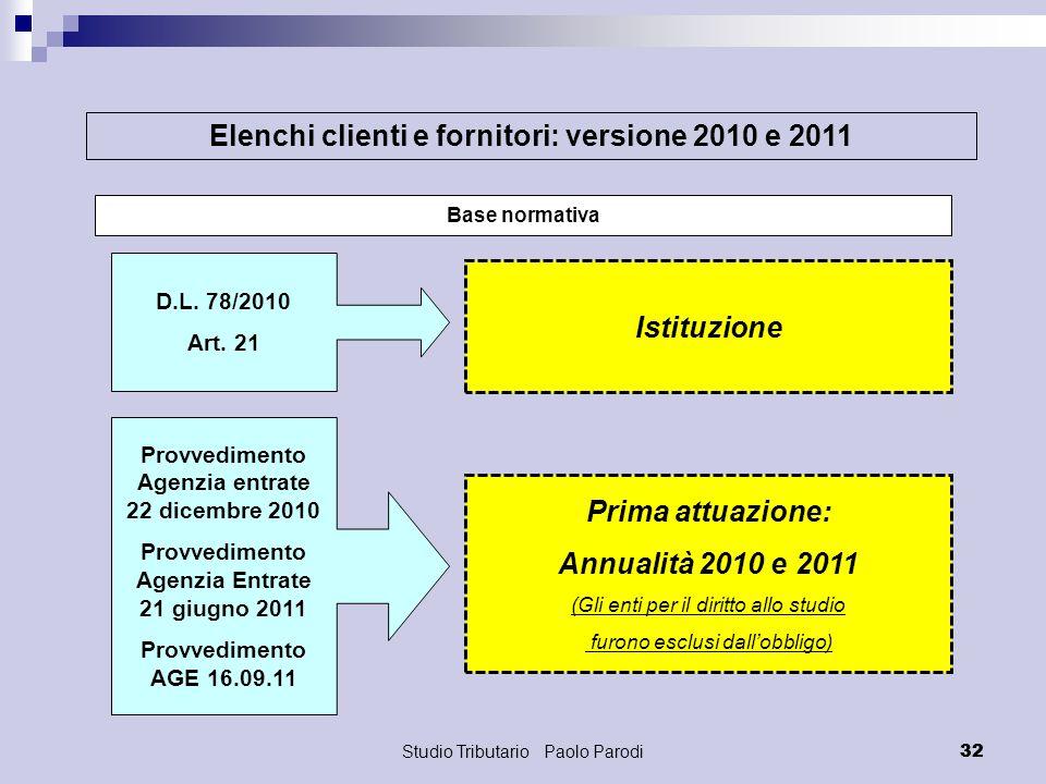 Elenchi clienti e fornitori: versione 2010 e 2011