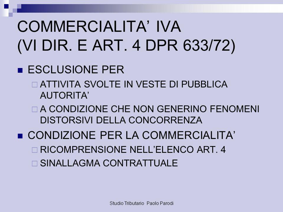 COMMERCIALITA' IVA (VI DIR. E ART. 4 DPR 633/72)