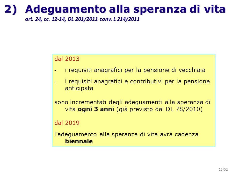 Adeguamento alla speranza di vita art. 24, cc. 12-14, DL 201/2011 conv