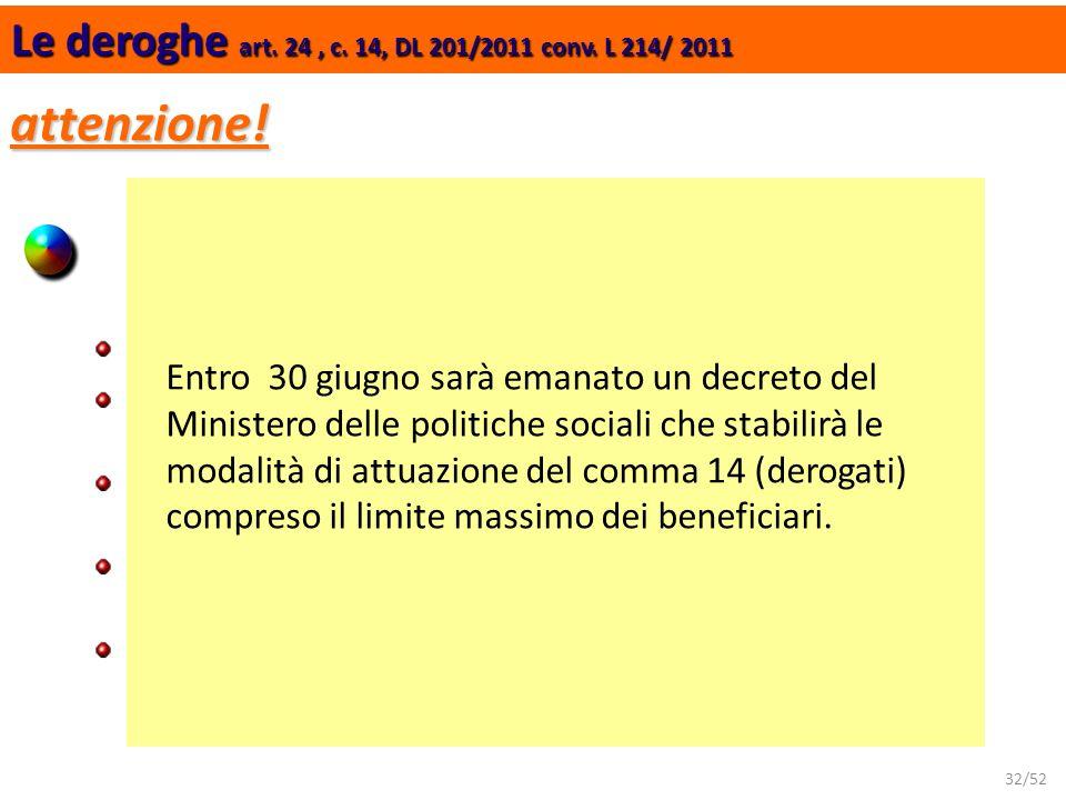 attenzione! Le deroghe art. 24 , c. 14, DL 201/2011 conv. L 214/ 2011