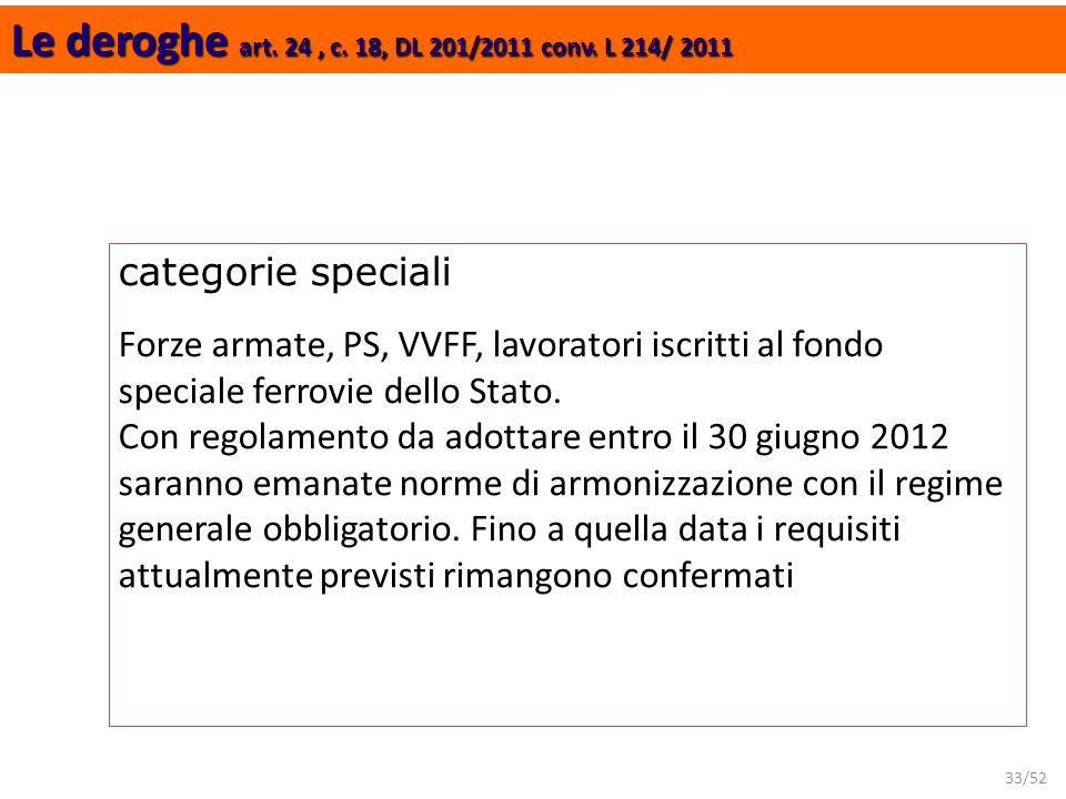 Le deroghe art. 24 , c. 18, DL 201/2011 conv. L 214/ 2011