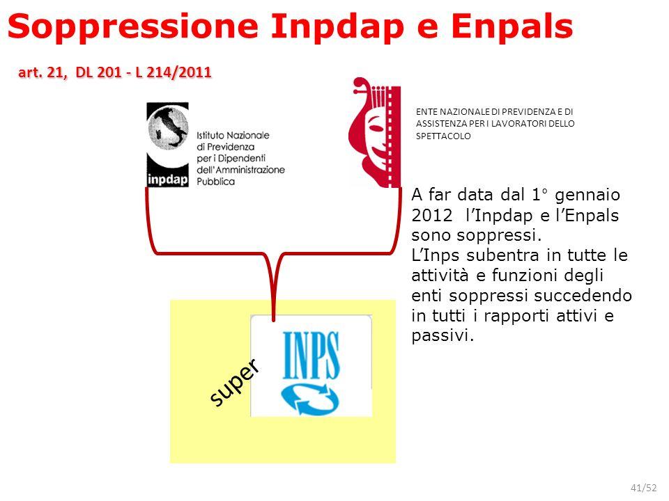 Soppressione Inpdap e Enpals art. 21, DL 201 - L 214/2011