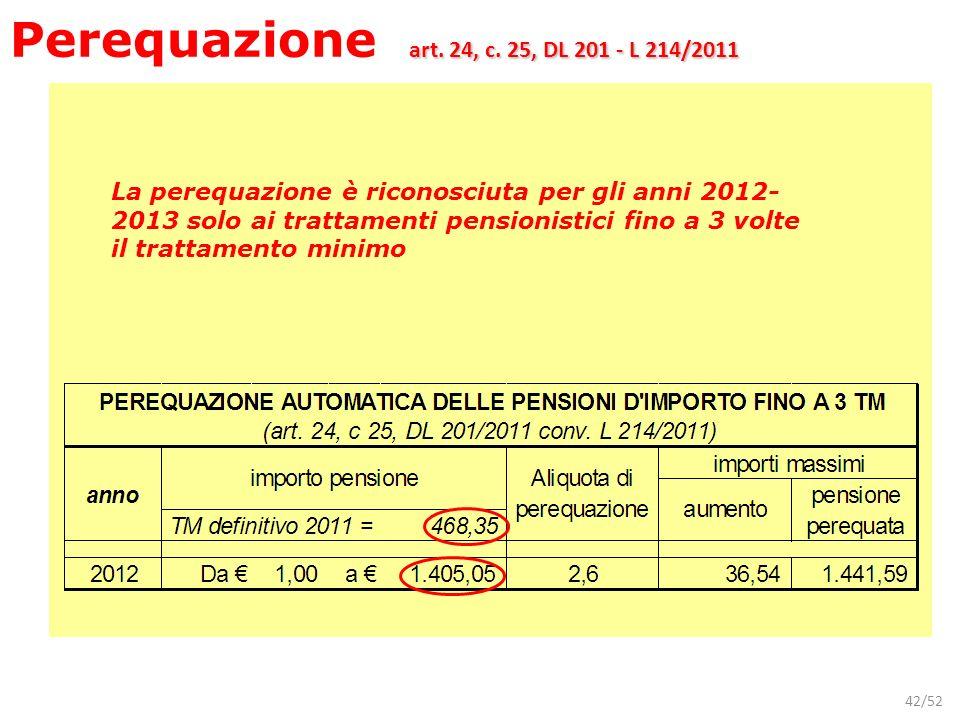 Perequazione art. 24, c. 25, DL 201 - L 214/2011