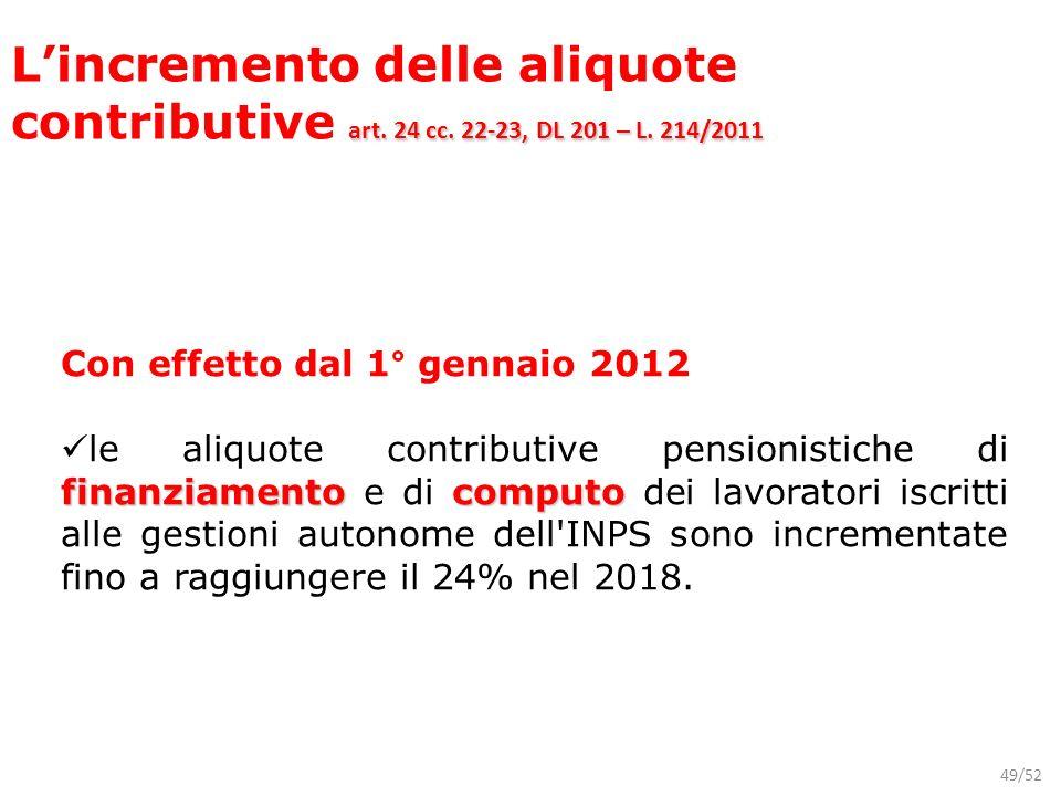 L'incremento delle aliquote contributive art. 24 cc. 22-23, DL 201 – L