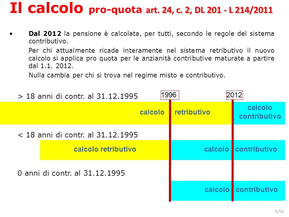 Il calcolo pro-quota art. 24, c. 2, DL 201 - L 214/2011