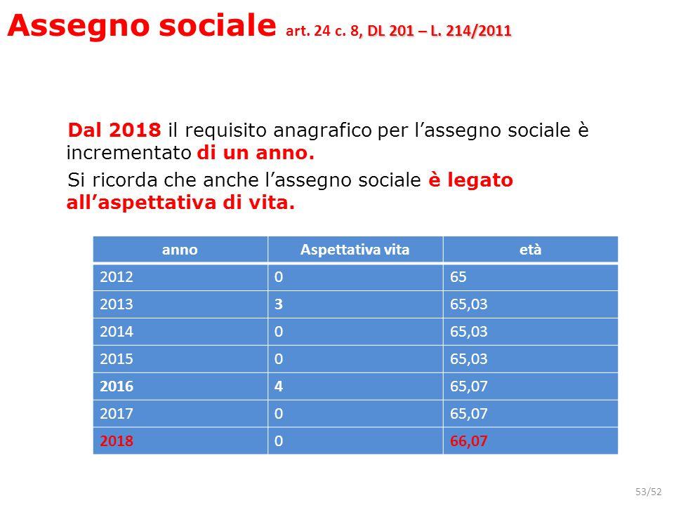 Assegno sociale art. 24 c. 8, DL 201 – L. 214/2011