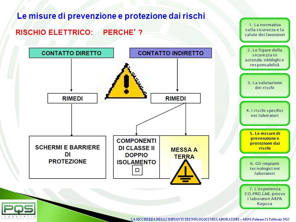 Le misure di prevenzione e protezione dai rischi