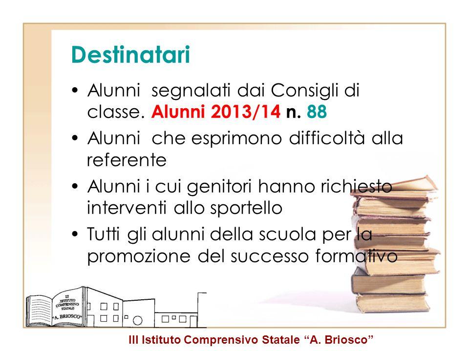 Destinatari Alunni segnalati dai Consigli di classe. Alunni 2013/14 n. 88. Alunni che esprimono difficoltà alla referente.