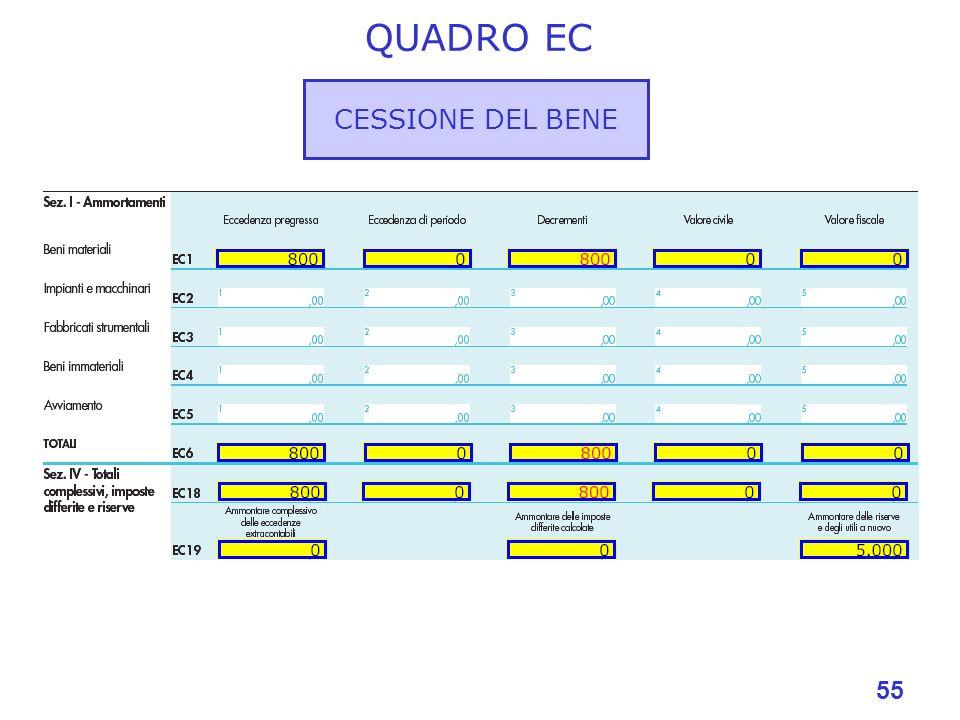 QUADRO EC CESSIONE DEL BENE 55