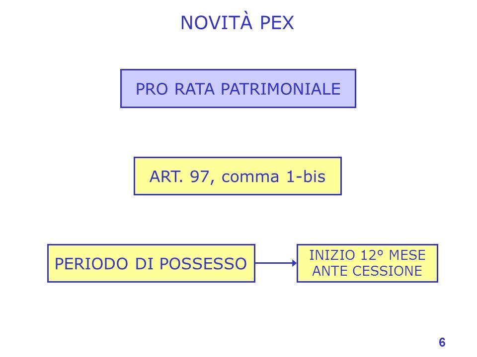 INIZIO 12° MESE ANTE CESSIONE
