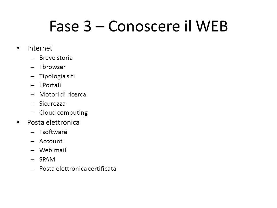 Fase 3 – Conoscere il WEB Internet Posta elettronica Breve storia