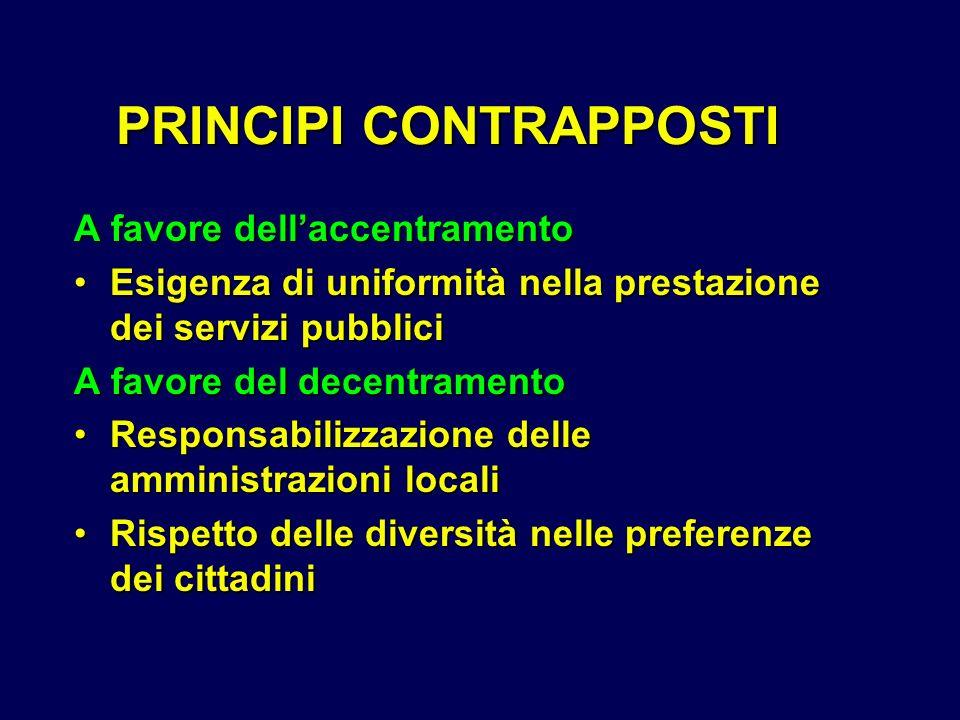 PRINCIPI CONTRAPPOSTI