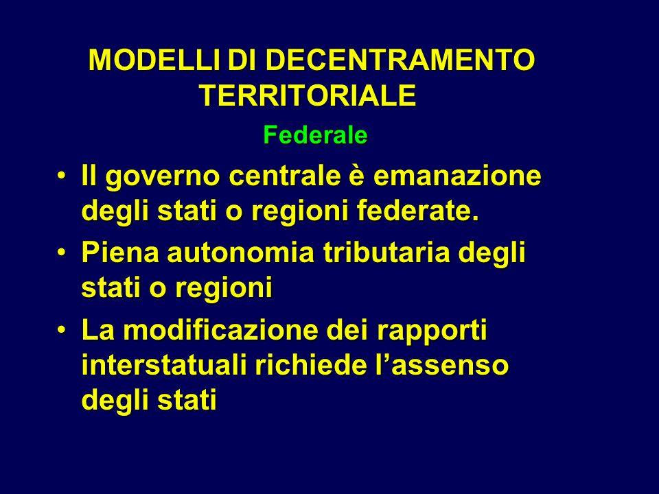 MODELLI DI DECENTRAMENTO TERRITORIALE