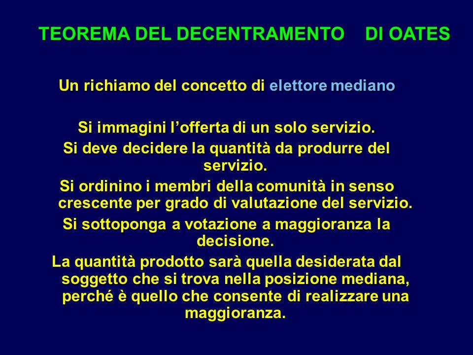 TEOREMA DEL DECENTRAMENTO DI OATES