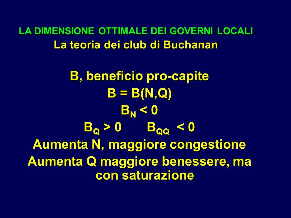 B, beneficio pro-capite B = B(N,Q) BN < 0 BQ > 0 BQQ < 0