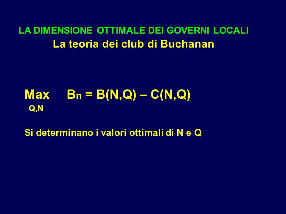 LA DIMENSIONE OTTIMALE DEI GOVERNI LOCALI La teoria dei club di Buchanan