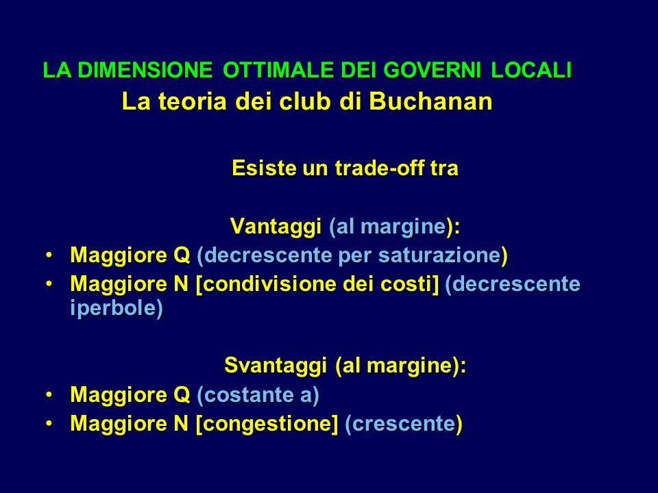 Esiste un trade-off tra Vantaggi (al margine): Svantaggi (al margine):