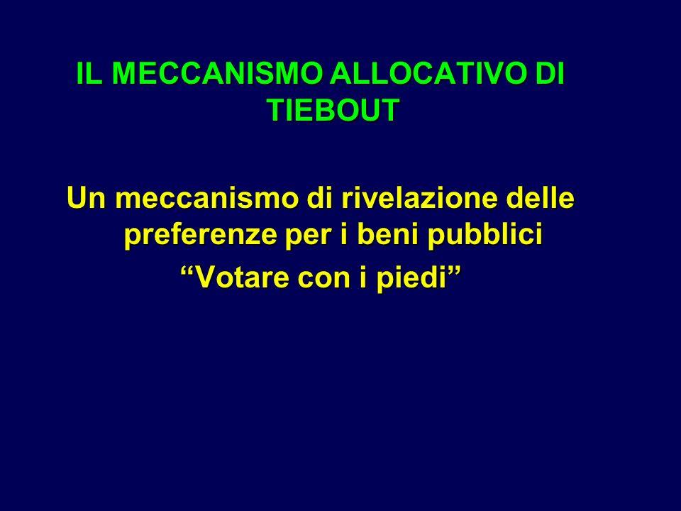 IL MECCANISMO ALLOCATIVO DI TIEBOUT