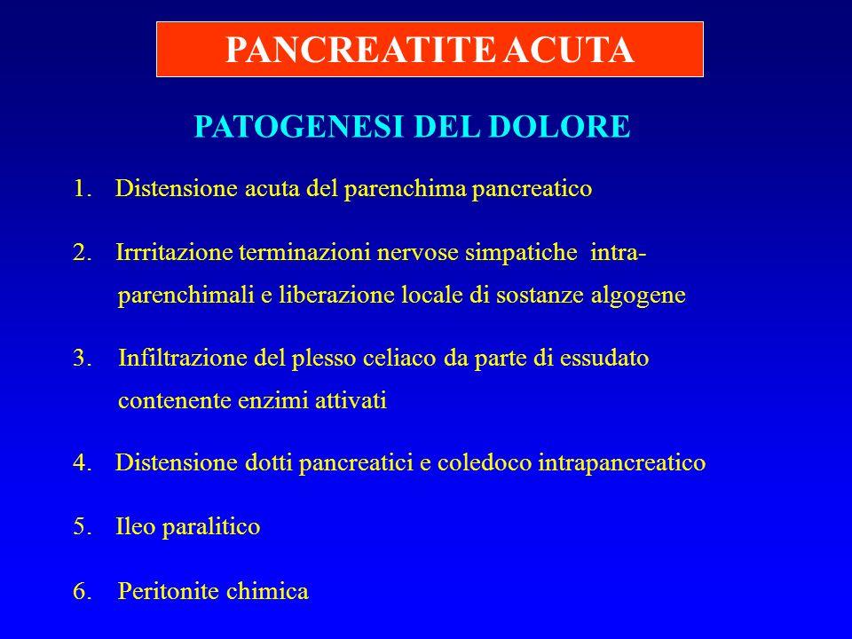 PANCREATITE ACUTA PATOGENESI DEL DOLORE