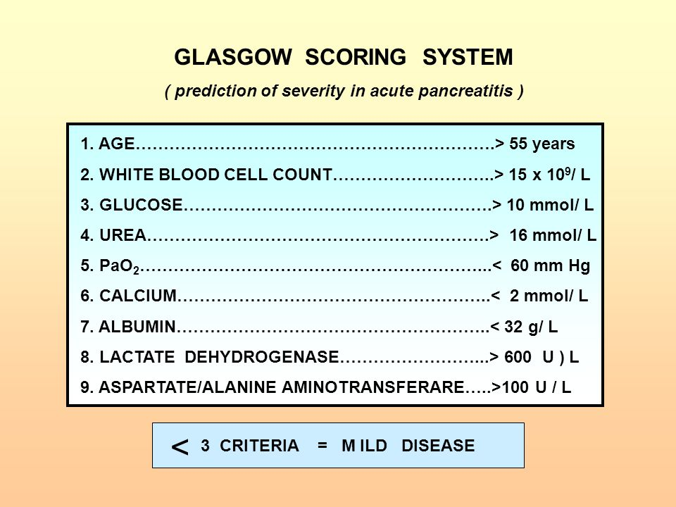 < GLASGOW SCORING SYSTEM