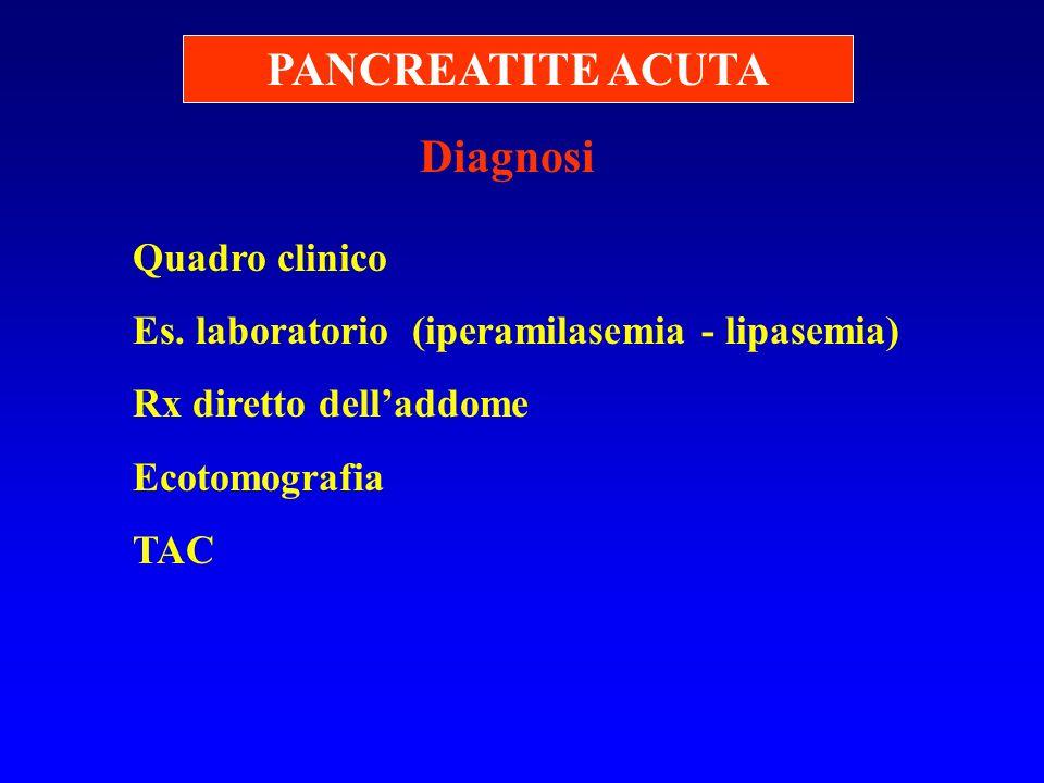 PANCREATITE ACUTA Diagnosi Quadro clinico