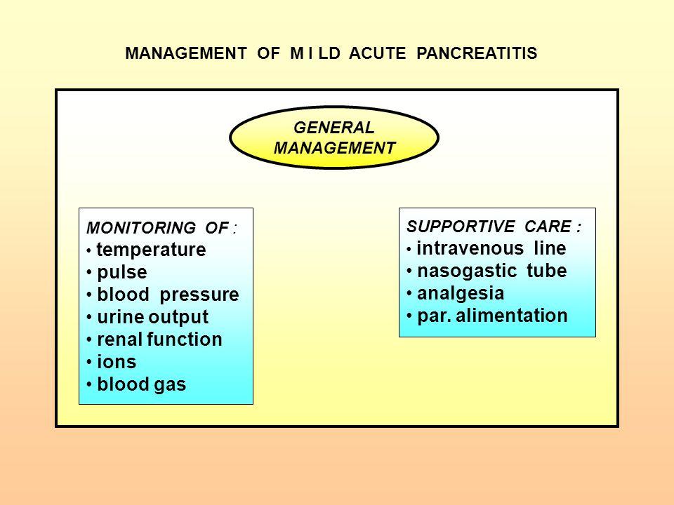 pulse nasogastic tube blood pressure analgesia urine output