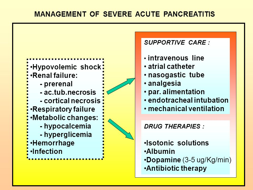 MANAGEMENT OF SEVERE ACUTE PANCREATITIS