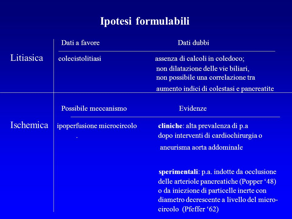 Ipotesi formulabili Dati a favore Dati dubbi
