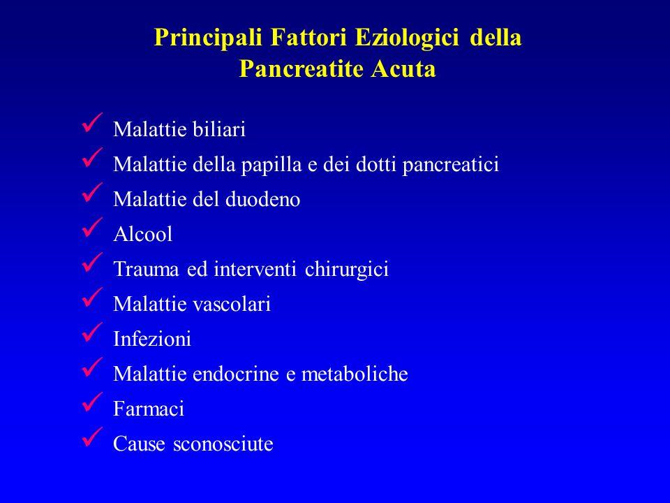 Principali Fattori Eziologici della Pancreatite Acuta