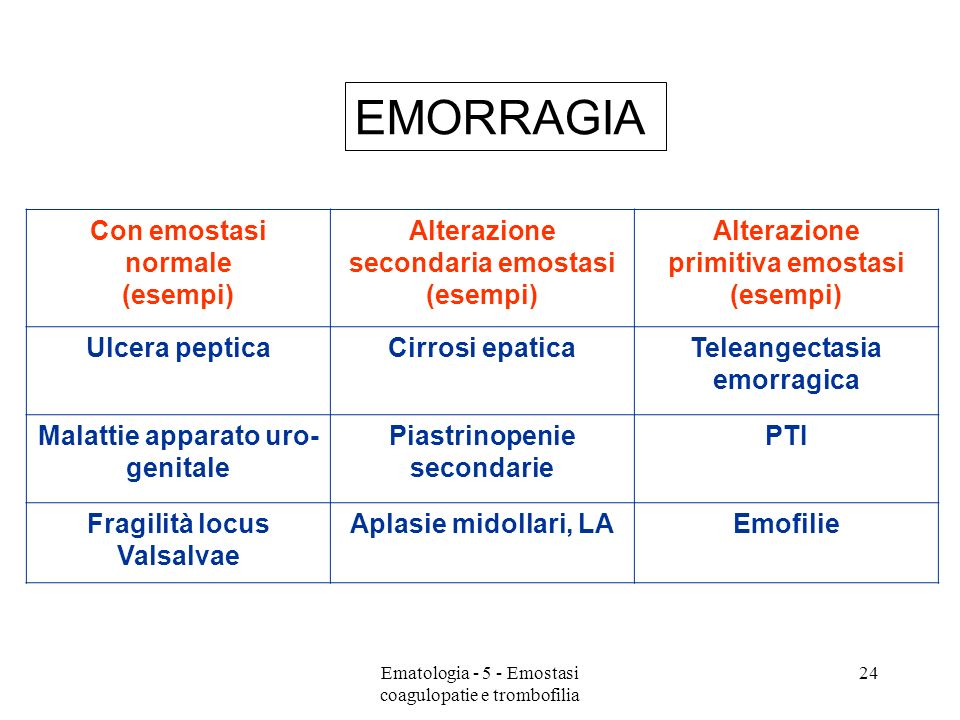 EMORRAGIA Con emostasi normale (esempi)