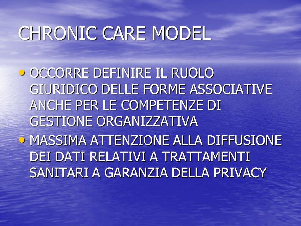 CHRONIC CARE MODEL OCCORRE DEFINIRE IL RUOLO GIURIDICO DELLE FORME ASSOCIATIVE ANCHE PER LE COMPETENZE DI GESTIONE ORGANIZZATIVA.
