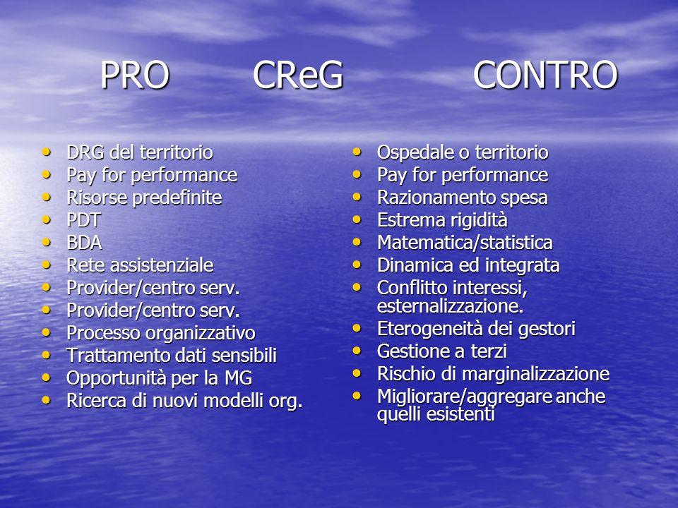 PRO CReG CONTRO DRG del territorio Pay for performance