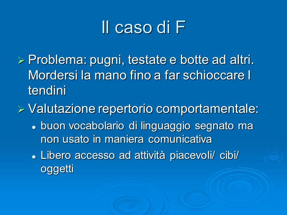 Il caso di F Problema: pugni, testate e botte ad altri. Mordersi la mano fino a far schioccare I tendini.