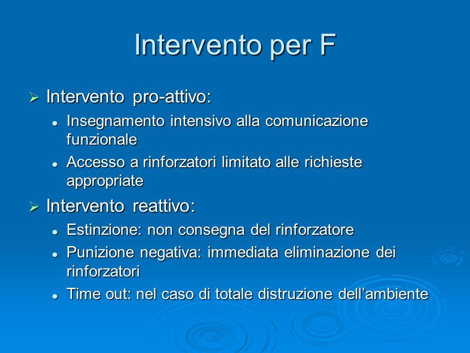 Intervento per F Intervento pro-attivo: Intervento reattivo: