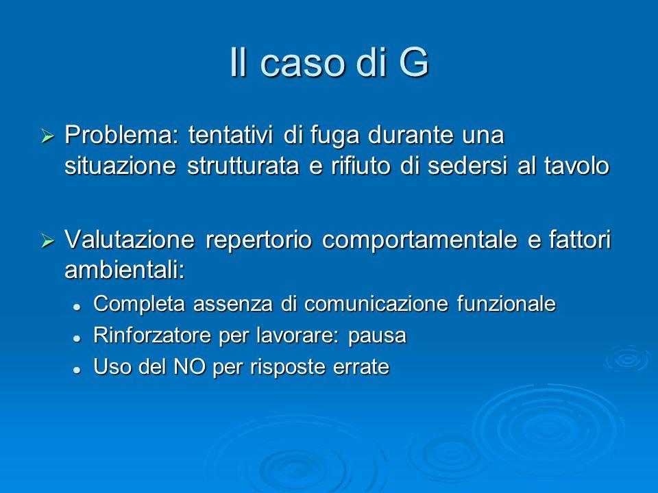Il caso di G Problema: tentativi di fuga durante una situazione strutturata e rifiuto di sedersi al tavolo.