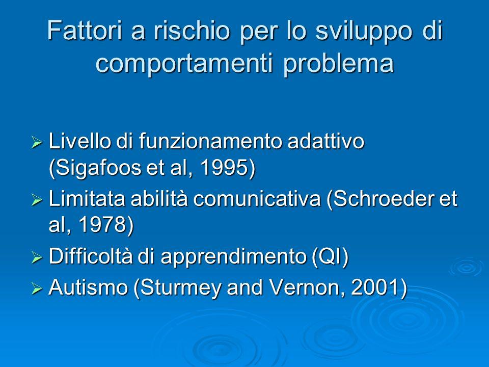 Fattori a rischio per lo sviluppo di comportamenti problema