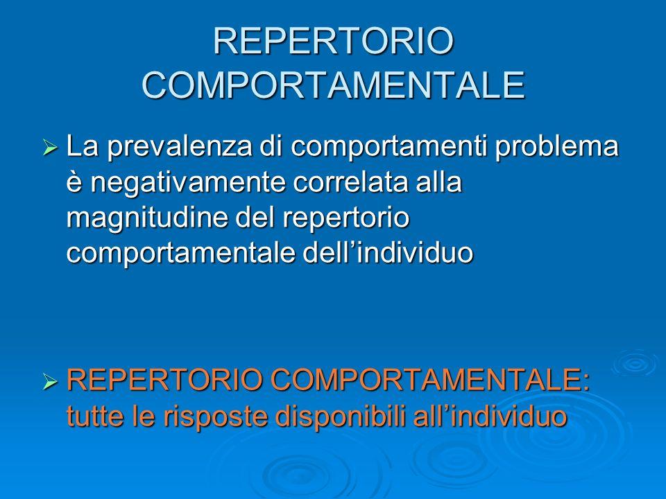 REPERTORIO COMPORTAMENTALE