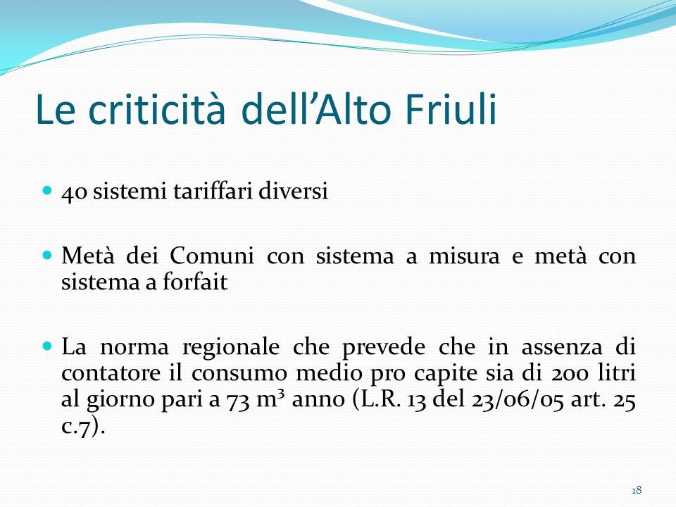 Le criticità dell'Alto Friuli