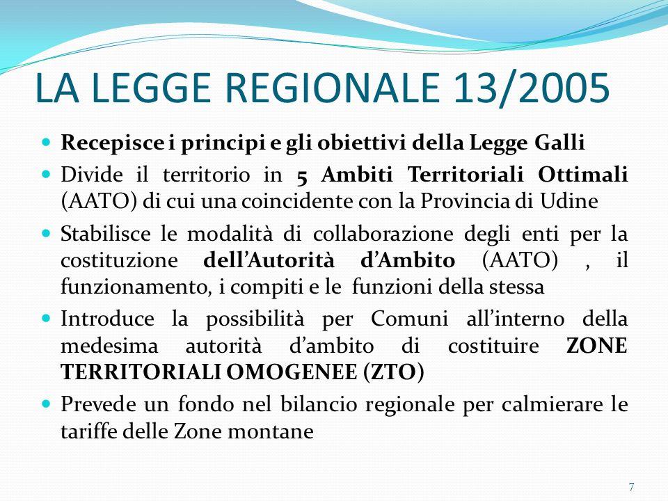 LA LEGGE REGIONALE 13/2005 Recepisce i principi e gli obiettivi della Legge Galli.