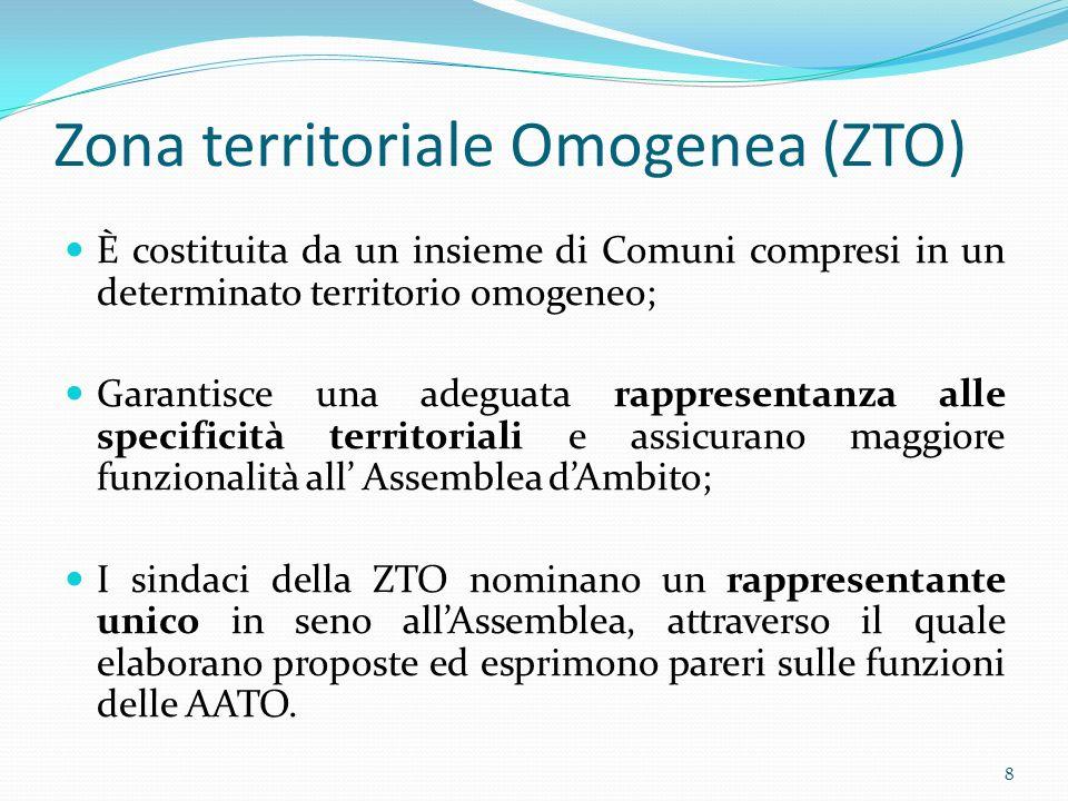 Zona territoriale Omogenea (ZTO)
