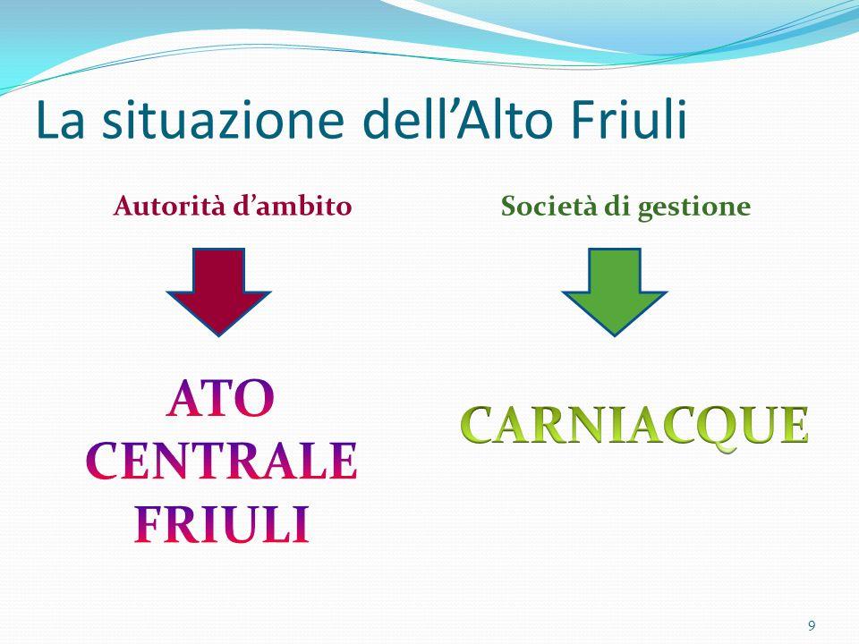 La situazione dell'Alto Friuli