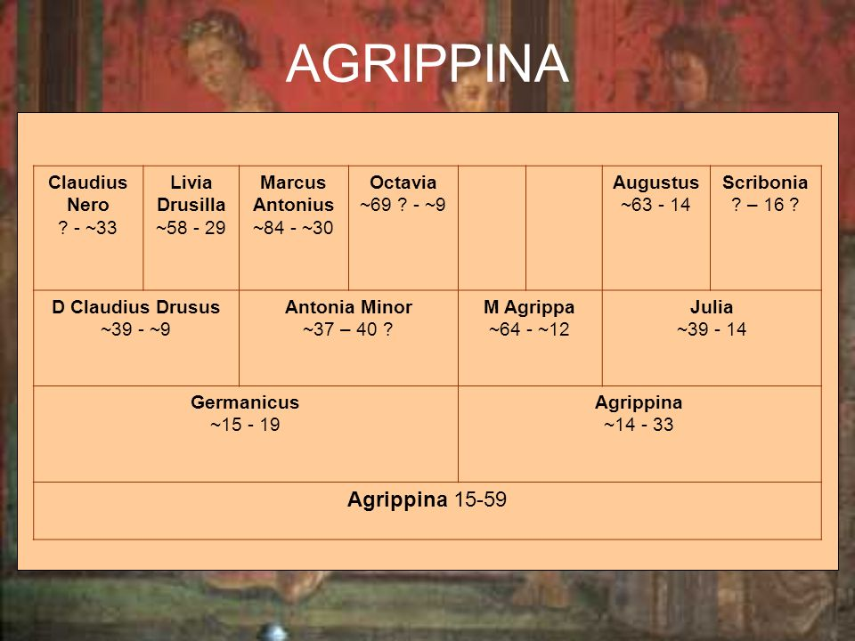 AGRIPPINA Agrippina 15-59 Claudius Nero - ~33 Livia Drusilla