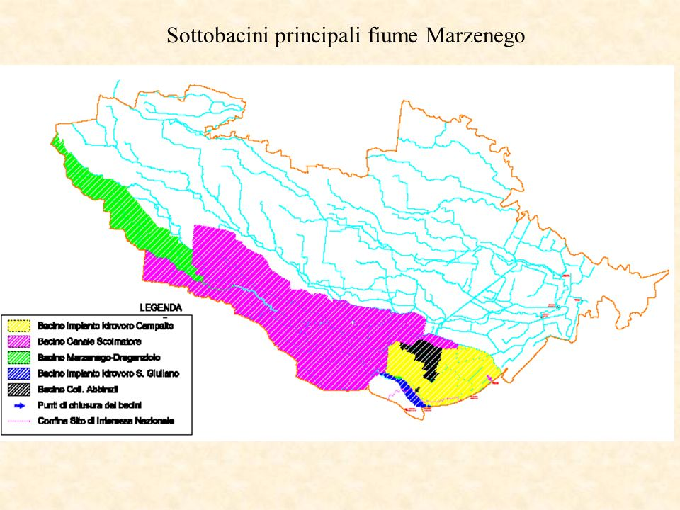 Sottobacini principali fiume Marzenego