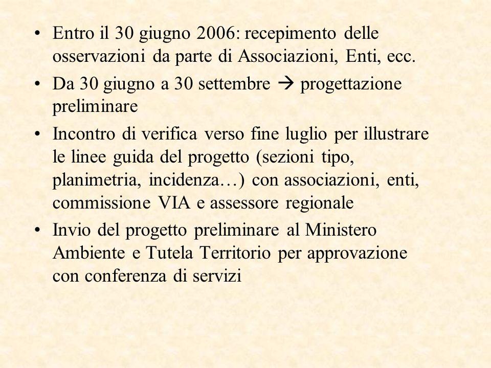 Entro il 30 giugno 2006: recepimento delle osservazioni da parte di Associazioni, Enti, ecc.